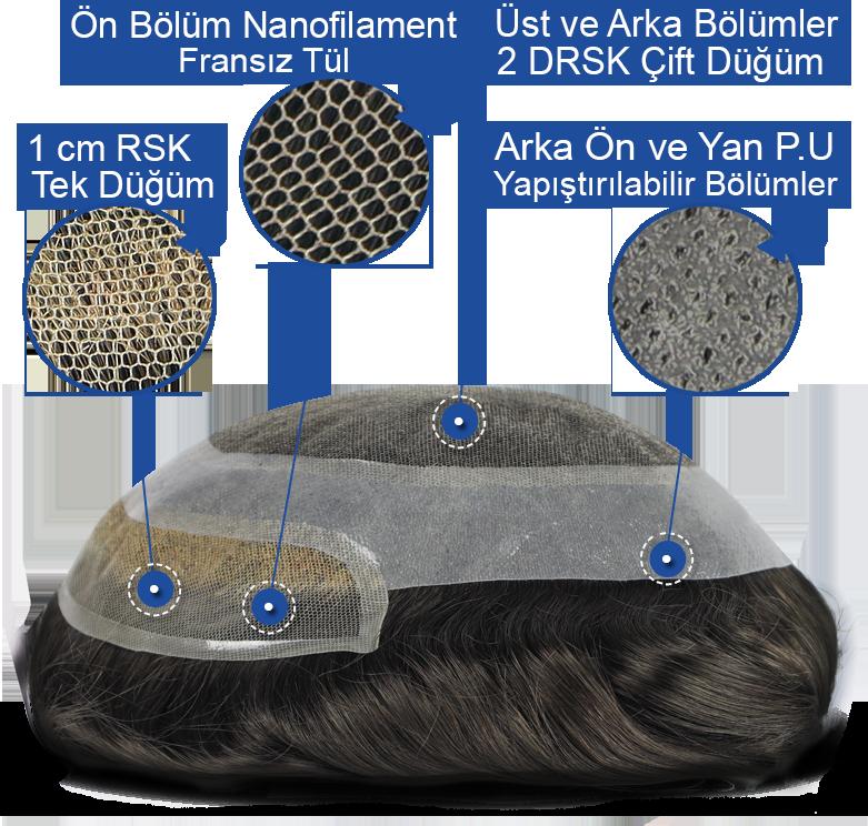 Ankara 2 modeli protez saç