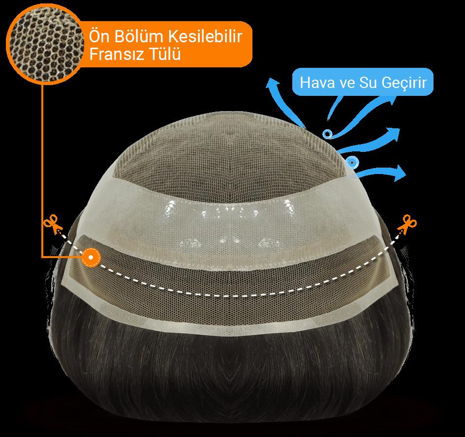 energy modeli protez saç